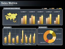 dashboards graphic for powerpoint presentation templates