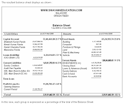 Excel Balance Sheet Template by 17 Balance Sheet Templates Excel Pdf Formats