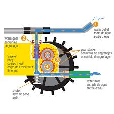 amazon com nelson raintrain traveling sprinkler oscillator