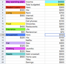 monthly expense calculator words of williams budgeting sheet 1 10