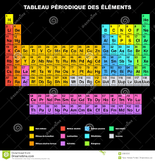 modern periodic table arrangement periodic table elements stock photos images u0026 pictures 359 images