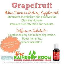 metformin and grapefruit essential oil cialis 0800
