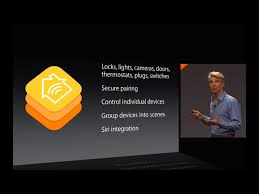 3d Home Kit Design Works by Homekit Faq Everything You Need To Know Imore