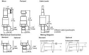 pressure transmitters manufacturer exporter supplier pune india