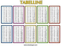 multiplication tables for children number names worksheets multiplication table chart printable