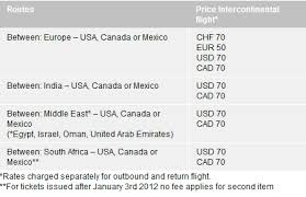 United Oversized Baggage Fees Swiss International Airlines Baggage Fees 2012 Airline Baggage