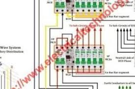 wiring diagram mccb motorized schneider wiring diagram