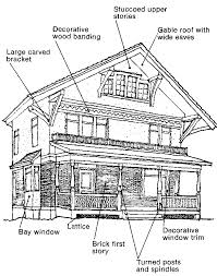 swiss chalet house plans swiss chalet 1885 to 1910 buildings