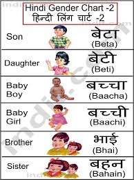 13 best hindi images on pinterest learn hindi alphabet and sanskrit