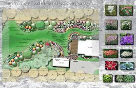 Cottage Garden Design Ideas Cottage Garden Design Plans 5 Well Suited Home Pattern