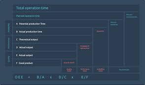 Machine Downtime Spreadsheet Shopfloor Intelligence Datatroniq