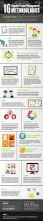 114 best images about pmp on pinterest management styles a 16 project management methodologies to run your team infographic projectmanagement
