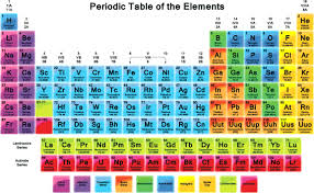 periodic table large size printable large printable periodic table