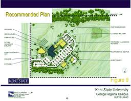 Kennesaw State University Campus Map by 100 Ksu Map List Of Land Grant Universities Wikipedia Ksu