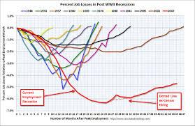 Indeed Nj Jobs Jobs Econproph