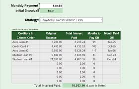 Excel Debt Payoff Template A Simple Tool For Creating A Killer Debt Repayment Plan And