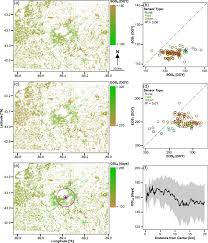 urban heat island impacts on plant phenology intra urban