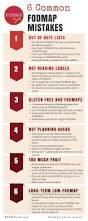 6 common fodmap mistakes fodmap life