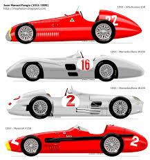ferrari prototype f1 juan manuel fangio f1 jpg 1494 1600 f1 pinterest cars
