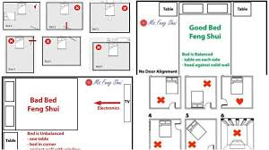 Feng Shui Bed Placement Tips For The Bedroom - Placing bedroom furniture feng shui