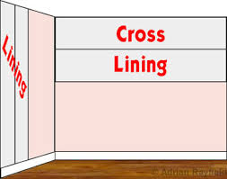 cross lining and lining property decorating
