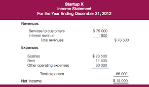 so you u0027re a startup how to deal with financial statements u2013 velocity