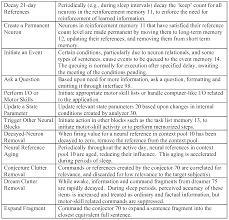 patente wo2007092795a2 method for movie animation google patentes