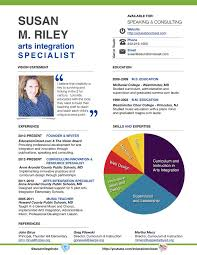 Visual Resume Examples by Easy Visual Resume Templates Shining Resume Cv Cover Letter