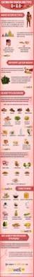 blood type diet infographics bewellbuzz