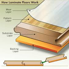 Hardwood Flooring Vs Laminate Reclaimed Antique Flooring The Pros And Cons Of Reclaimed Wood