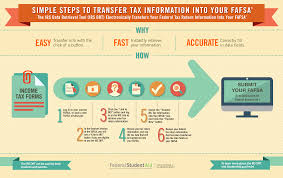 irs data retrieval tool office of financial aid rutgers university