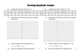 quadratic graphs sketching lesson by mistrym03 teaching