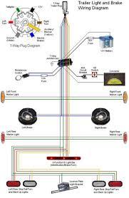 standard 7 pin trailer wiring diagram dolgular com at rv kwikpik me