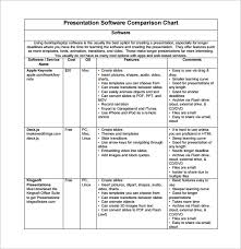 comparison chart template u2013 13 free sample example format