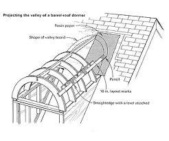 How To Build Dormers In Roof Framing A Barrel Roof Dormer Fine Homebuilding