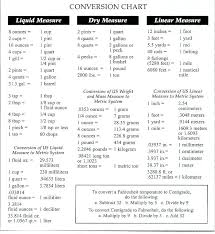 8 feet in inches table measurements chart image of metric conversion chart inches to