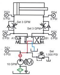 book 2 chapter 10 flow control circuits hydraulics u0026 pneumatics
