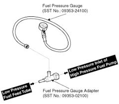 kia sorento fuel pressure test low pressure system fuel