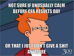 category 300 hours your guide to the cfa exams