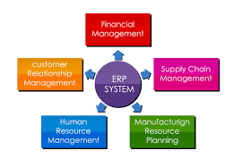Sap Mdm Jobs In Usa Courses On Sap