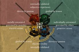 Harry Potter House Meme - moot point the hogwarts house matrix