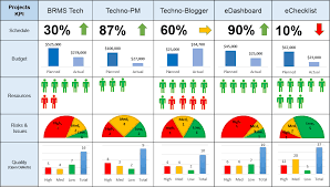 High Level Project Plan Excel Template Agile Project Management Dashboard Excel Free Free