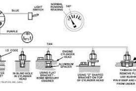 boat tach wiring diagram wiring diagram shrutiradio