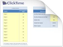 capacity planning template clicktime