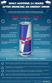 Bad Energy by What Energy Drinks Do To Your Body