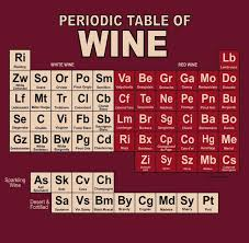 What Is Table Wine 94 Best Wine Infographics Images On Pinterest Infographics Wine