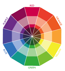 Color Wheel Scheme Color Schemes Digital Design Animation Nhs