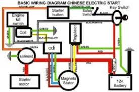 110cc electric start wiring diagram 110cc wiring diagrams collection