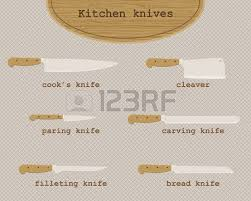 Kitchen Knives Names Knives Icons Set Detailed Vector Illustration Knives Names