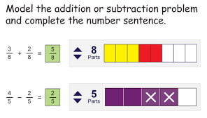 adding and subtracting fractions lessons tes teach